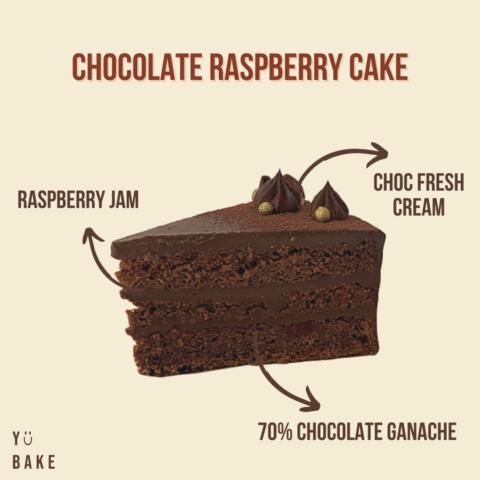 Details of Chocolate Raspberry Cake